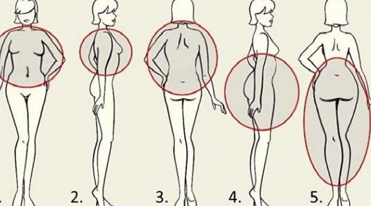 Comment perdre du poids pour chaque partie du corps