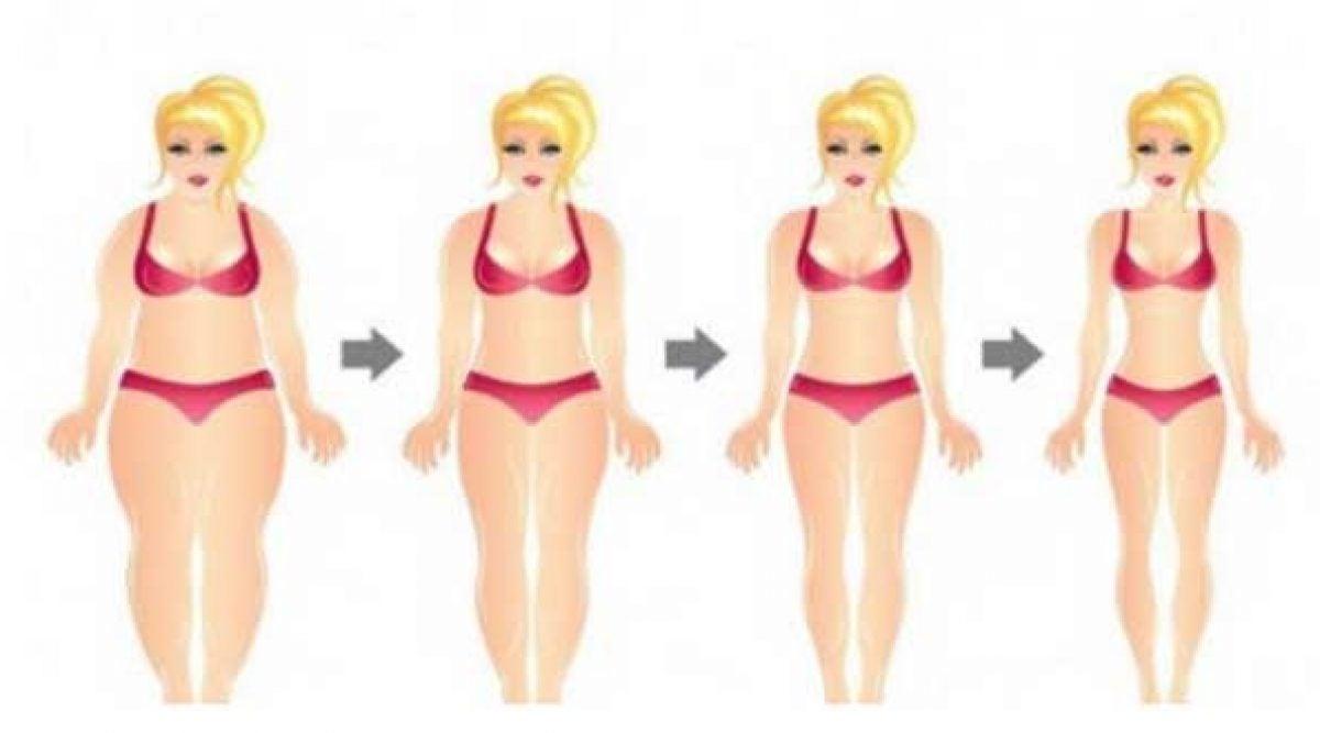 Ces astuces vous aideront à perdre du poids